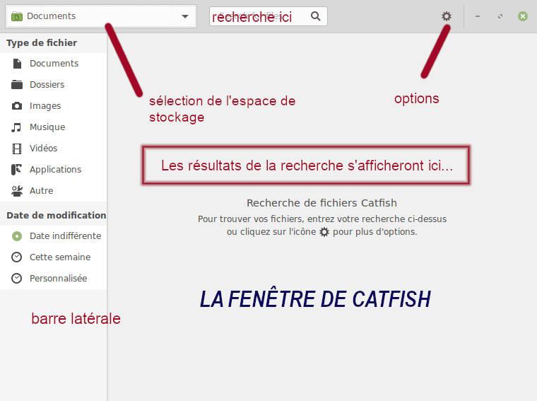 La fenêtre du système de recherche Catfish expliquée