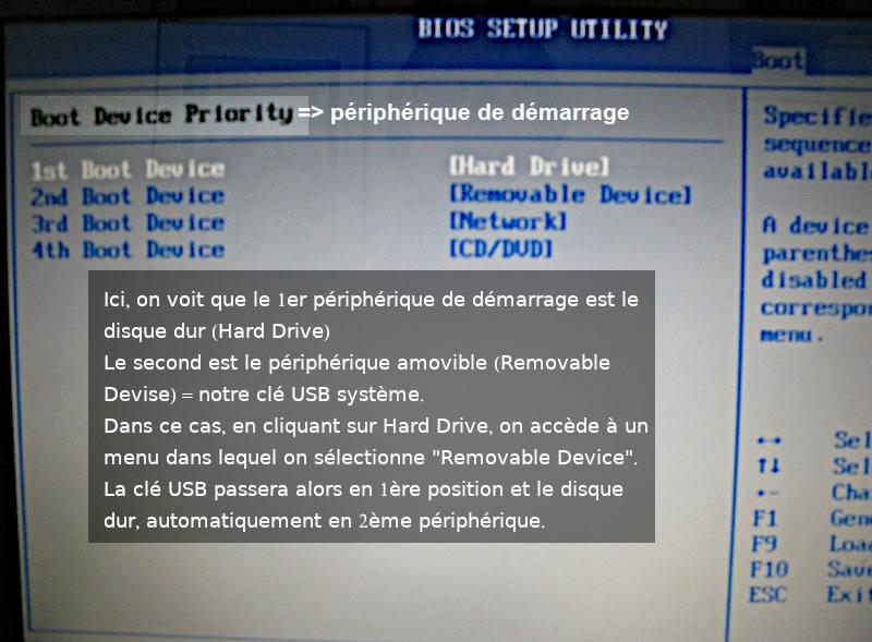 BIOS Setup PC, modifier le boot (2)