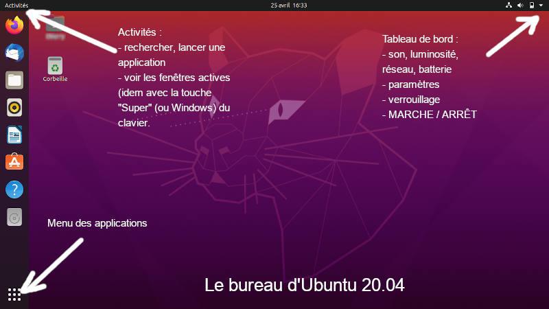 Bureau d'Ubuntu 20.04 LTS, repères